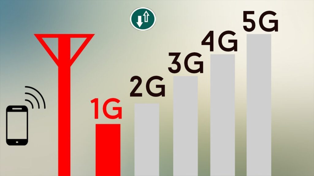 5G Network Strength In India